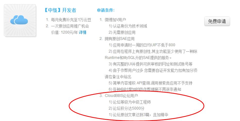 cloudbbs论坛渠道申请SAE中级开发者认证